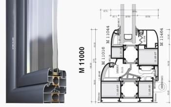 Alumil-termoprekid-M11000